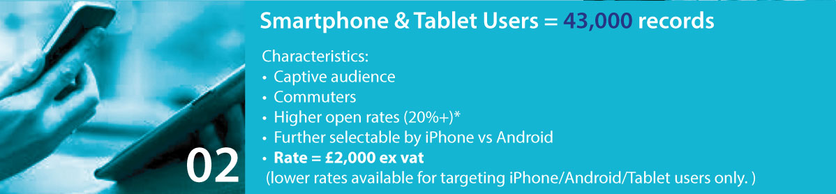 Smartphone & Tablet Users = 43,000 records