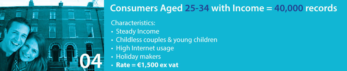Consumers Aged 25-34 with Income = 40,000 records